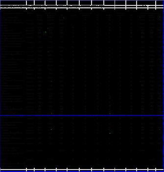 структура тарифа